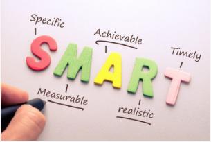 Objectifs SMART : le meilleur moyen d'atteindre vos objectifs