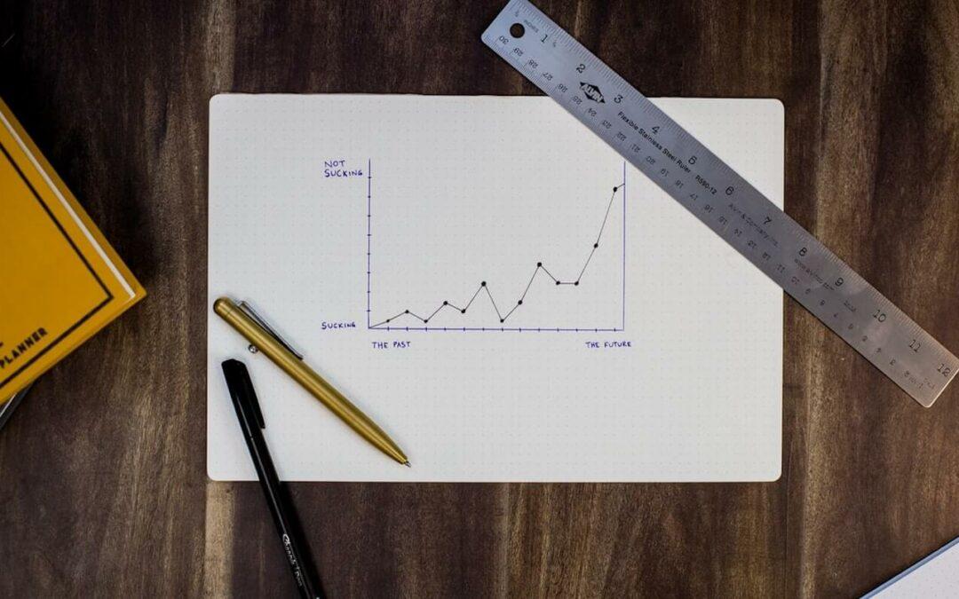 Comment évaluer la performance de votre stratégie marketing digital ?