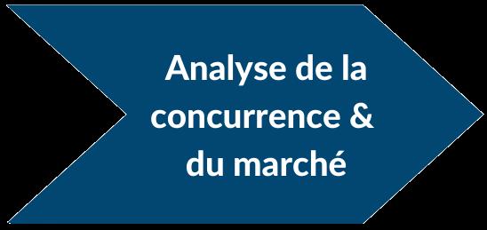 WSI formation CAR - analyse du marché et de la concurrence