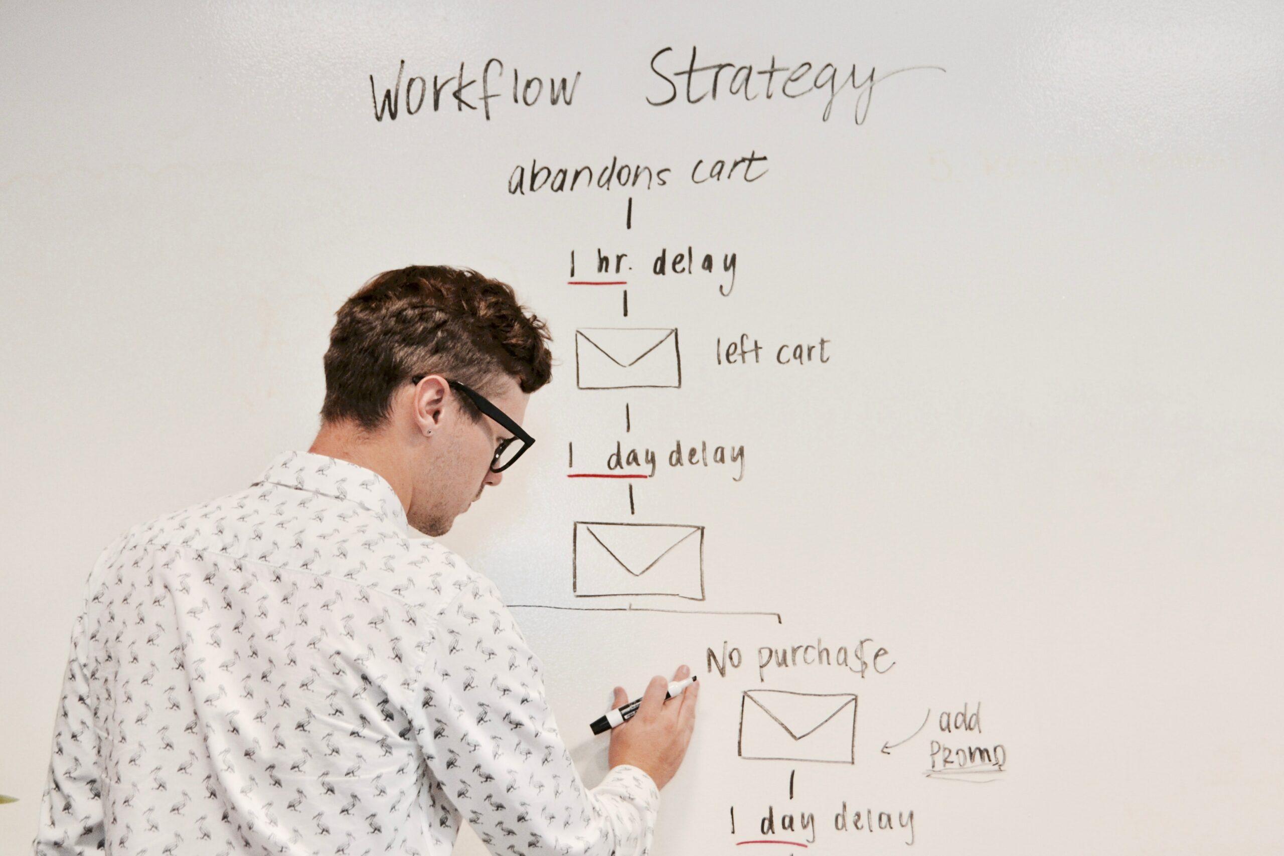 Stratégie de marketing automation