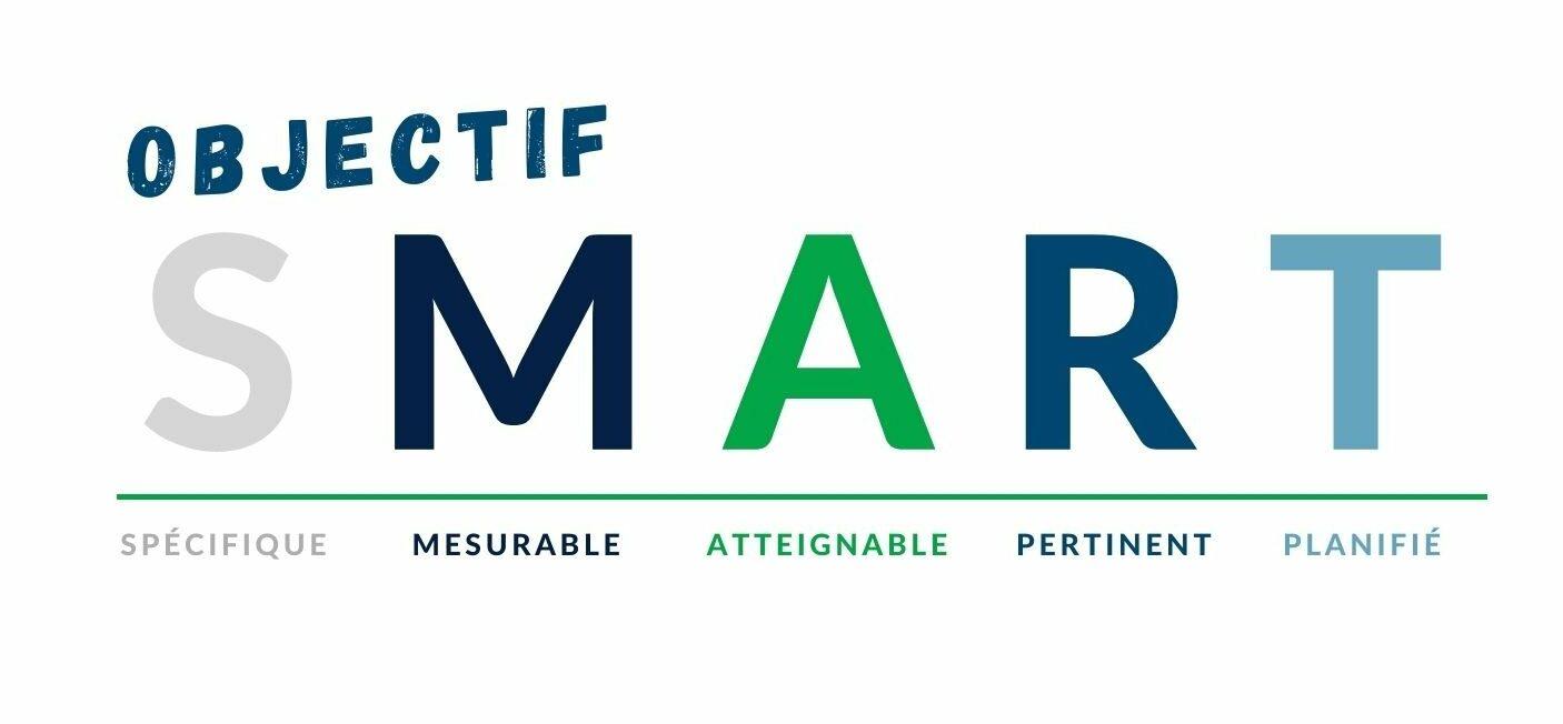 Objectif SMART pour un plan marketing digital efficace